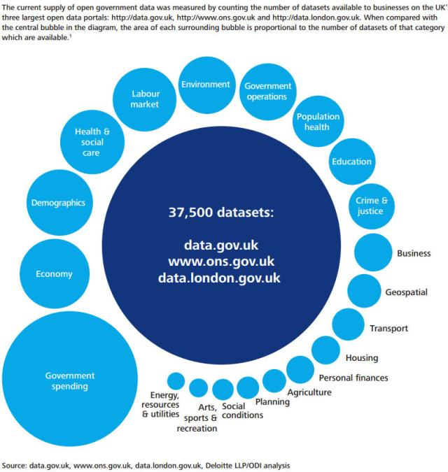 AvailableDatasets_UK